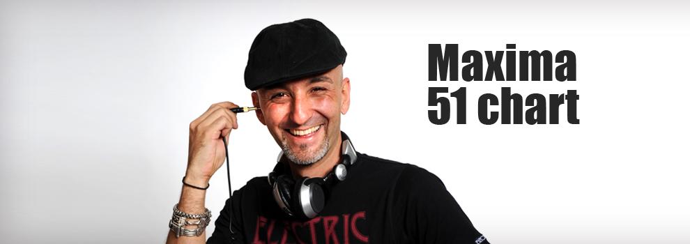 Podcast TOP 10 de 51 Chart